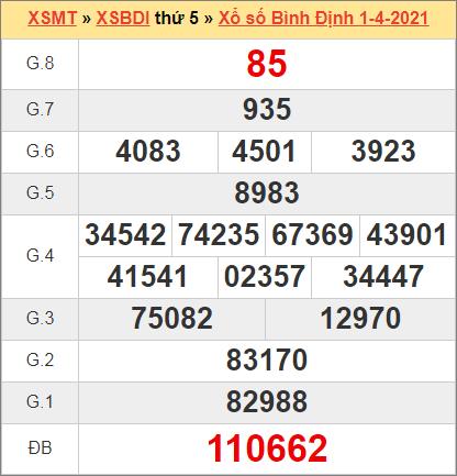 Kết quả Bình Định ngày 1/4/2021 tuần trước