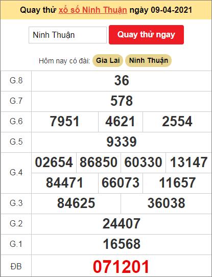 Quay thử kết quả ngày hôm nay9/4/2021 đài Ninh Thuận