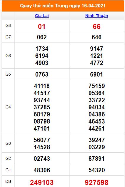Quay thử kết quả Gia Lai- Ninh Thuận ngày 16/4/2021