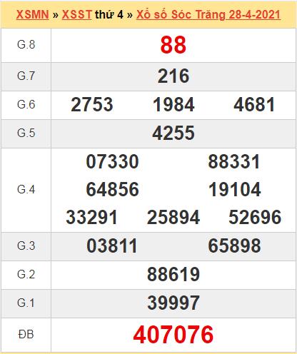 Kết quả Sóc Trăng ngày 28/4/2021 tuần trước