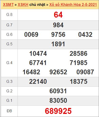 Kết quả Khánh Hòa ngày 2/5/2021 tuần trước