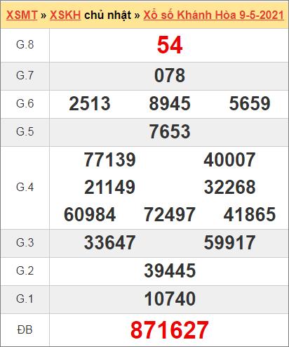 Kết quả Khánh Hòa ngày 9/5/2021 tuần trước