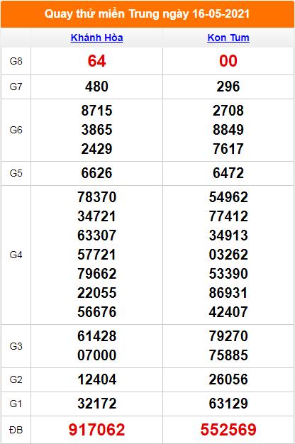 Quay thử kết quả Kon Tum- Khánh Hòa ngày 16/5/2021