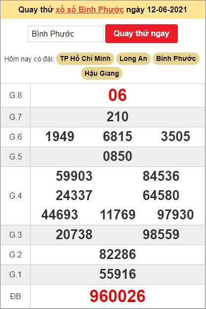 Quay thử kết quả ngày hôm nay12/6/2021 đài Bình Phước