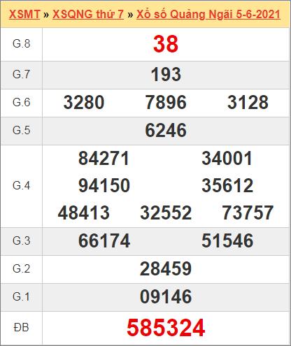 Kết quả Quảng Ngãi ngày 5/6/2021 tuần trước