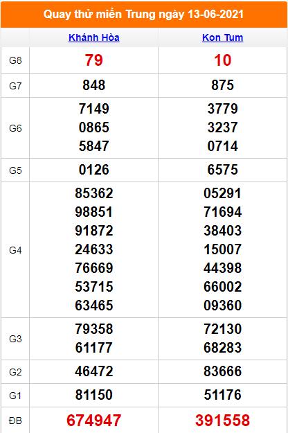 Quay thử kết quả Kon Tum- Khánh Hòa ngày 13/6/2021