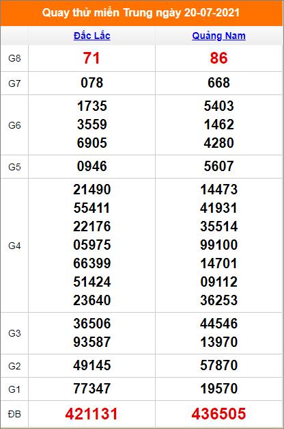 Quay thử kết quả Quảng Nam- ĐắcLắk ngày 20/7/2021