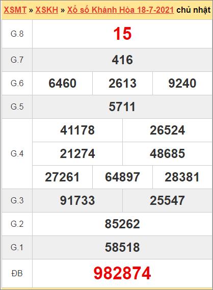 Kết quả Khánh Hòa ngày 18/7/2021 tuần trước