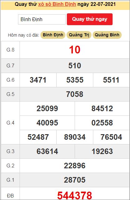 Quay thử kết quả ngày hôm nay22/7/2021 đài Bình Định