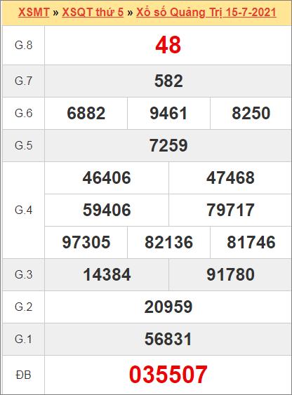 Kết quả Quảng Trị ngày 15/7/2021 tuần trước
