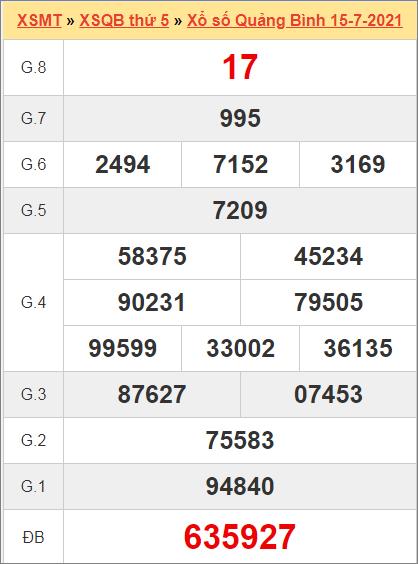 Kết quả Quảng Bình ngày 15/7/2021 tuần trước