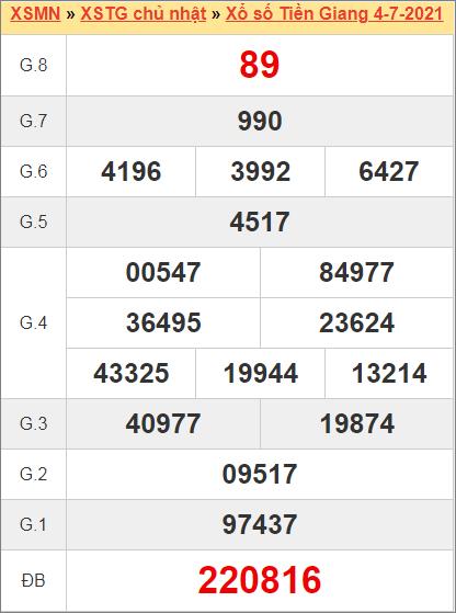 Kết quả Tiền Giang ngày 4/7/2021 tuần trước