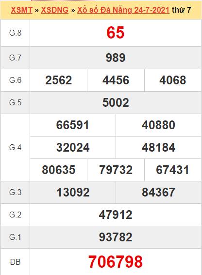 Kết quả Đà Nẵng ngày 24/7/2021 tuần trước
