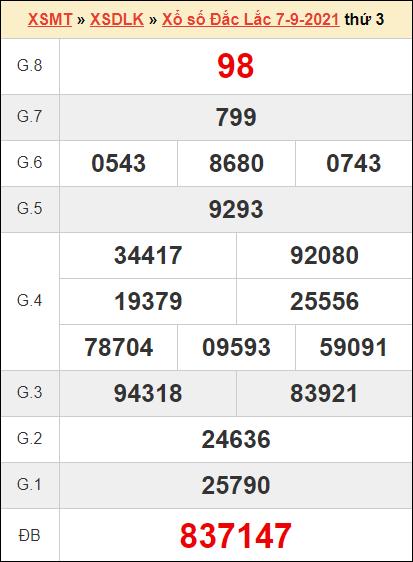 Thống kê kết quả xổ sốDLK ngày 7/9/2021 tuần trước
