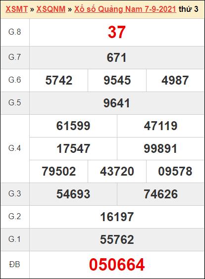 Thống kê kết quả xổ sốQNM ngày 7/9/2021 tuần trước