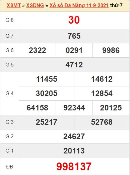 Thống kê kết quả XSKTDNG ngày 14/8/2021 tuần trước