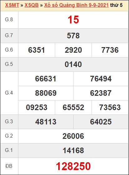 Thống kê kết quả xổ số Quảng Bình ngày 9/9/2021 tuần trước