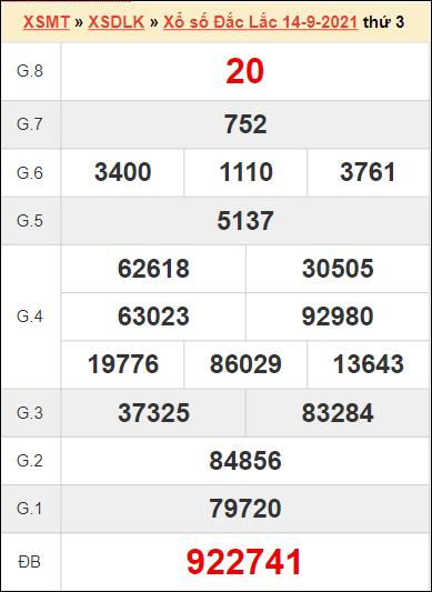Thống kê kết quả xổ sốDLK ngày 14/9/2021 tuần trước