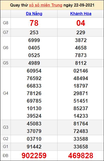 Quay thử kết quả miền Trung ngày 22/9/2021