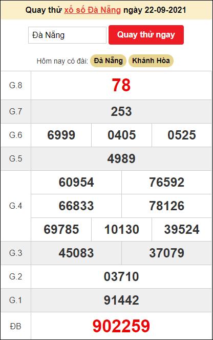 Quay thử KQXS DNGngày hôm nay22/9/2021