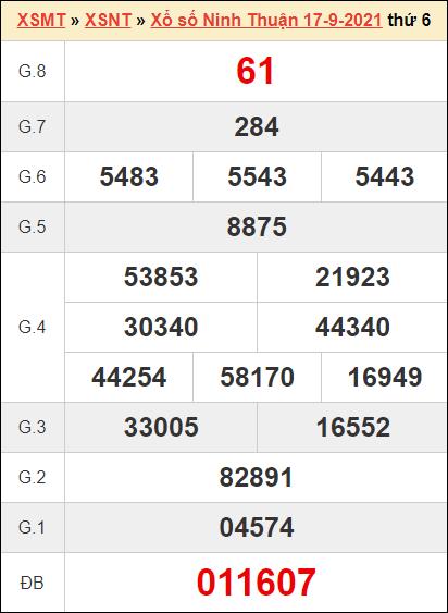 Thống kê kết quả xổ số Ninh Thuận ngày 17/9/2021 tuần trước