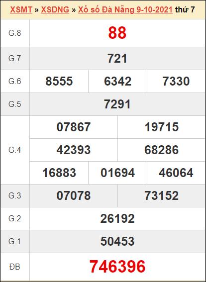 Thống kê kết quả XSKTDNG ngày 9/10/2021 tuần trước