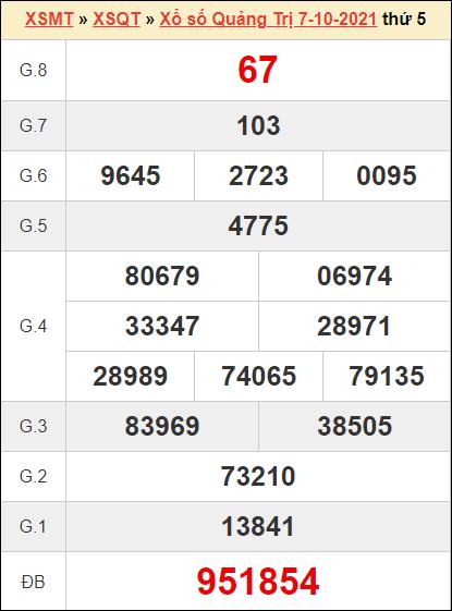 Thống kê kết quả xổ số Quảng Trị ngày 7/10/2021 tuần trước