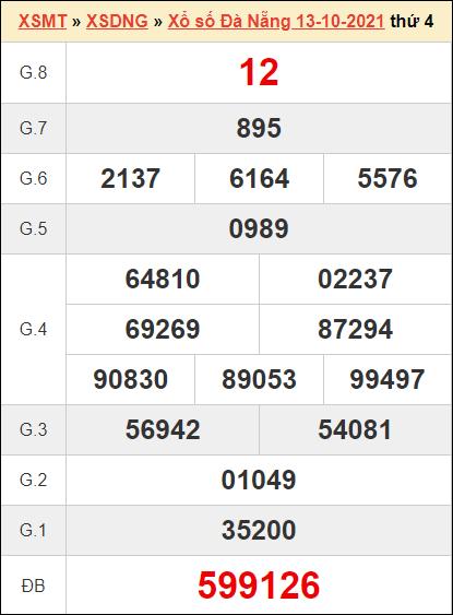 Bảng kết quả Đà Nẵngngày 13/10/2021 tuần trước