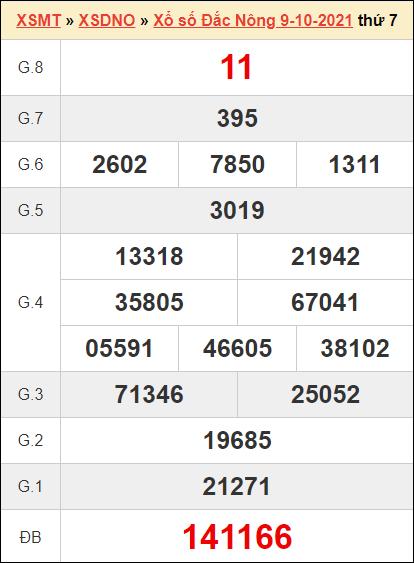 Bảng kết quả Đắk Nôngngày 9/10/2021 tuần trước