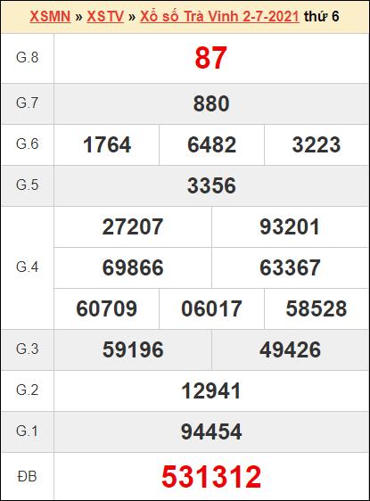 Bảng kết quả Trà Vinh ngày 2/7/2021 tuần trước