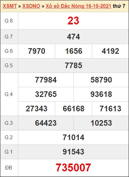Bảng kết quả Đắk Nôngngày 16/10/2021 tuần trước